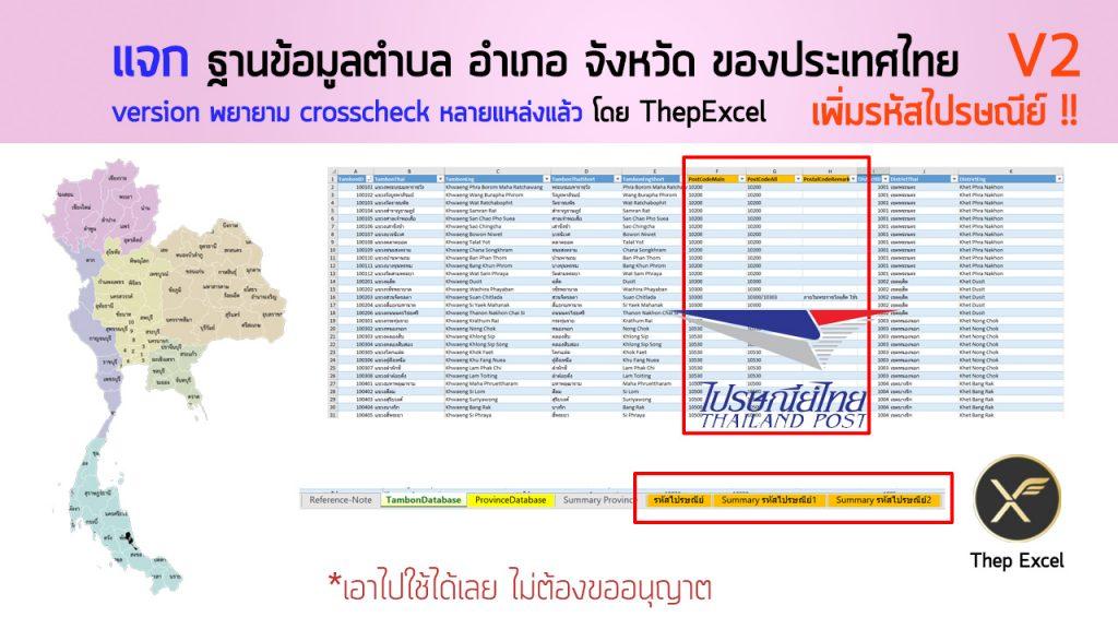 รหัส ไปรษณีย์ ทั้งหมดในประเทศไทย 77 จังหวัด
